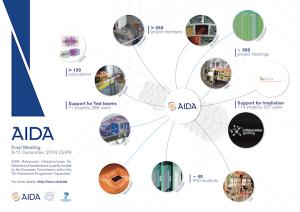 AIDA poster final